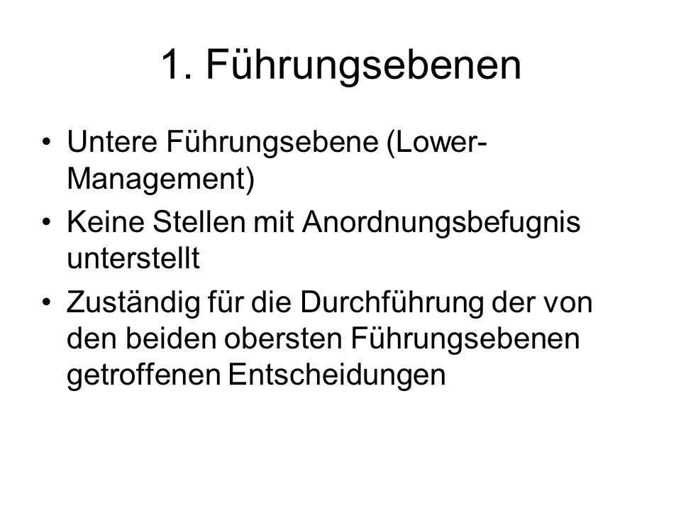 1. Führungsebenen Untere Führungsebene (Lower- Management) Keine Stellen mit Anordnungsbefugnis unterstellt Zuständig für die Durchführung der von den