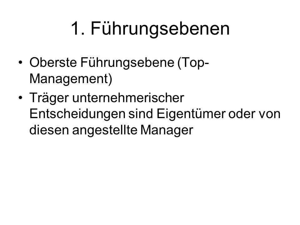 1. Führungsebenen Oberste Führungsebene (Top- Management) Träger unternehmerischer Entscheidungen sind Eigentümer oder von diesen angestellte Manager