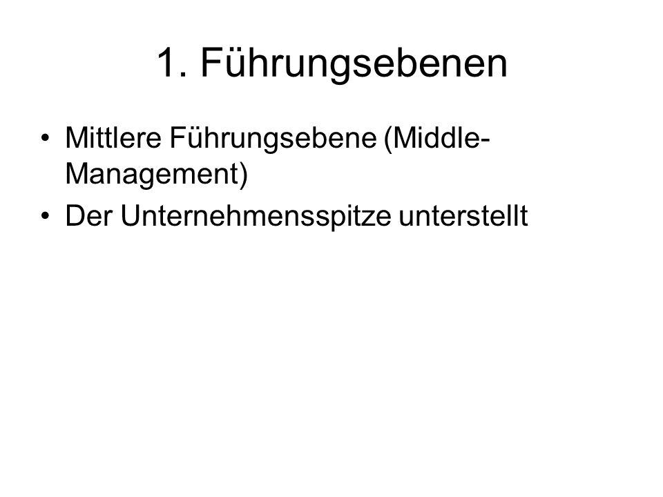 1. Führungsebenen Mittlere Führungsebene (Middle- Management) Der Unternehmensspitze unterstellt