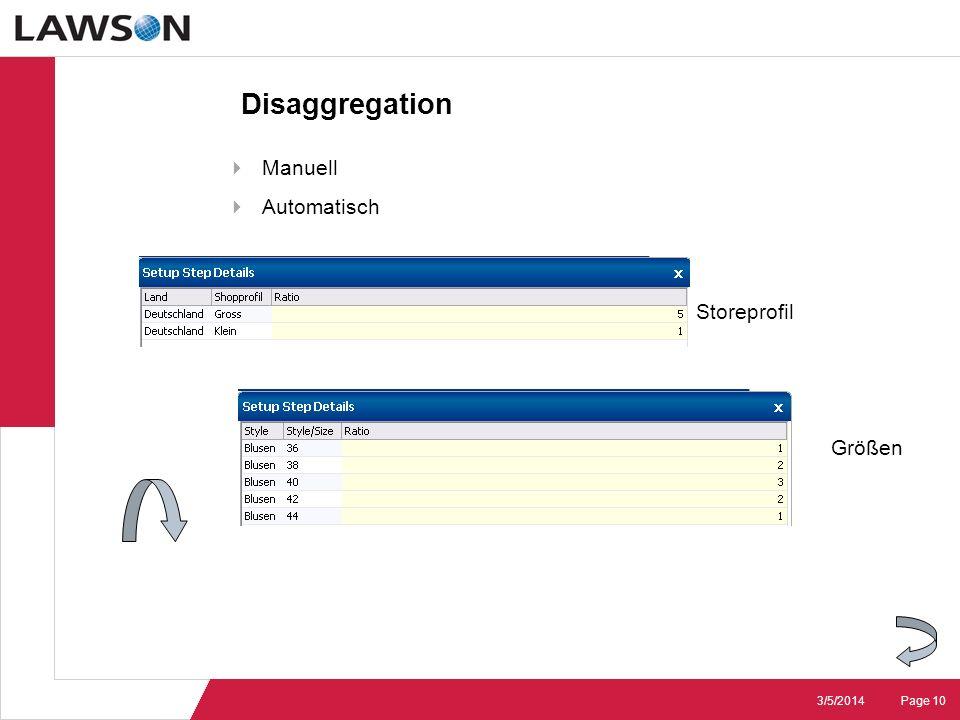 Page 103/5/2014 Disaggregation Manuell Automatisch Storeprofil Größen