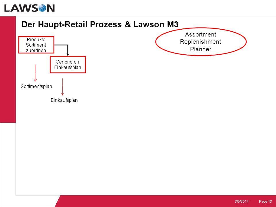 Page 133/5/2014 Assortment Replenishment Planner Produkte Sortiment zuordnen Sortimentsplan Generieren Einkaufsplan Einkaufsplan Der Haupt-Retail Proz