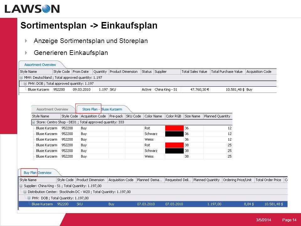 Page 143/5/2014 Sortimentsplan -> Einkaufsplan Anzeige Sortimentsplan und Storeplan Generieren Einkaufsplan