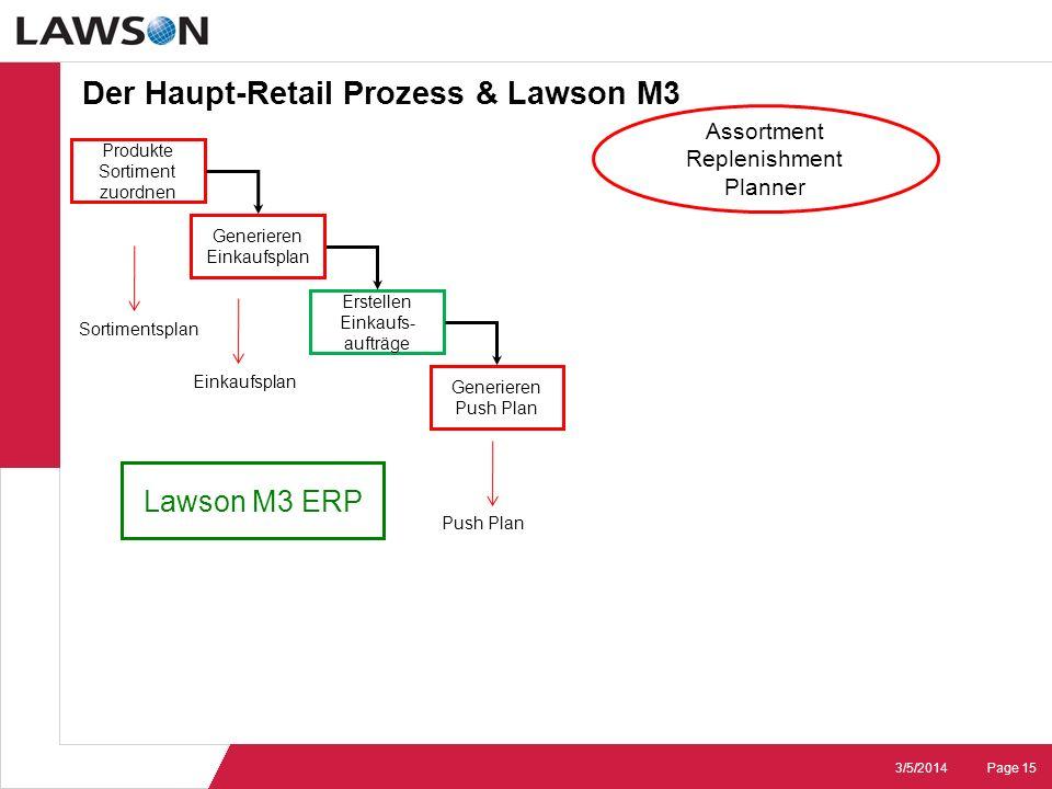 Page 153/5/2014 Erstellen Einkaufs- aufträge Lawson M3 ERP Assortment Replenishment Planner Produkte Sortiment zuordnen Sortimentsplan Generieren Eink