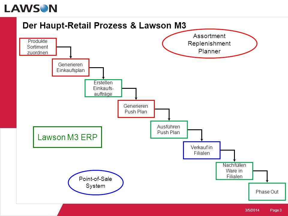 Page 33/5/2014 Der Haupt-Retail Prozess & Lawson M3 Ausführen Push Plan Nachfüllen Ware in Filialen Phase Out Verkauf in Filialen Point-of-Sale System