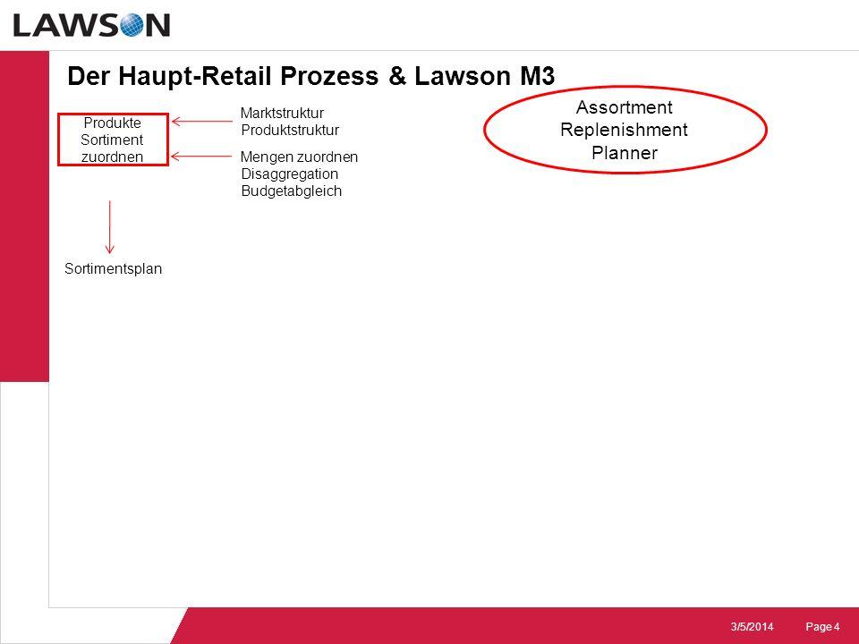 Page 43/5/2014 Assortment Replenishment Planner Produkte Sortiment zuordnen Sortimentsplan Marktstruktur Produktstruktur Mengen zuordnen Disaggregatio
