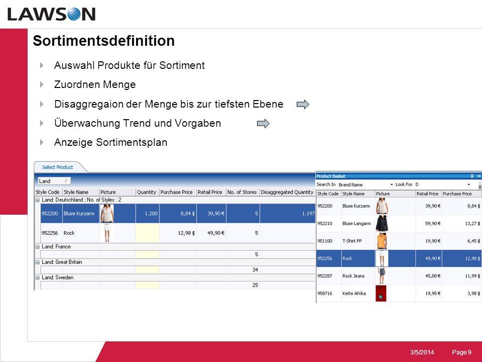 Page 93/5/2014 Sortimentsdefinition Auswahl Produkte für Sortiment Zuordnen Menge Disaggregaion der Menge bis zur tiefsten Ebene Überwachung Trend und