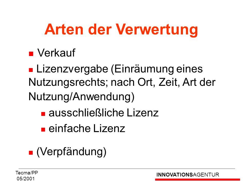 INNOVATIONSAGENTUR Tecma/PP 05/2001 Verkauf Lizenzvergabe (Einräumung eines Nutzungsrechts; nach Ort, Zeit, Art der Nutzung/Anwendung) ausschließliche