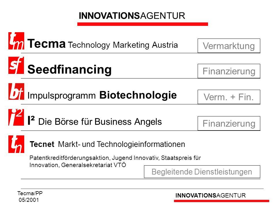 INNOVATIONSAGENTUR Tecma/PP 05/2001 INNOVATIONSAGENTUR Vermarktung Finanzierung Verm. + Fin. Finanzierung Begleitende Dienstleistungen Tecma Technolog