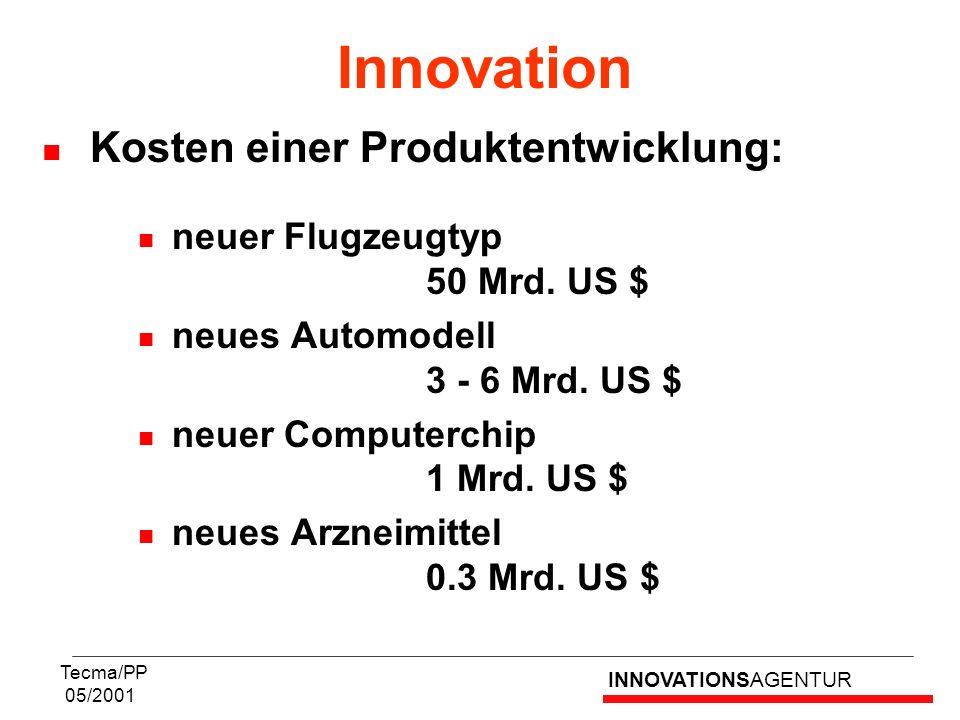 INNOVATIONSAGENTUR Tecma/PP 05/2001 Innovation Kosten einer Produktentwicklung: neuer Flugzeugtyp 50 Mrd. US $ neues Automodell 3 - 6 Mrd. US $ neuer
