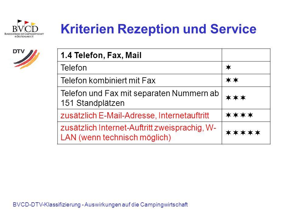 BVCD-DTV-Klassifizierung - Auswirkungen auf die Campingwirtschaft Kriterien Rezeption und Service 1.4 Telefon, Fax, Mail Telefon Telefon kombiniert mi