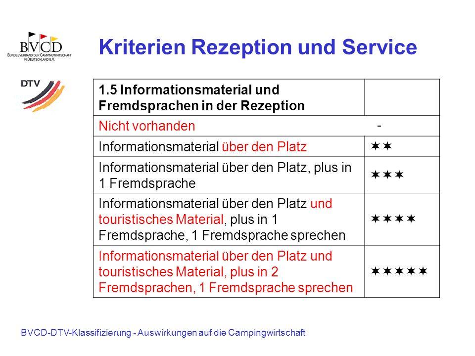 BVCD-DTV-Klassifizierung - Auswirkungen auf die Campingwirtschaft Kriterien Rezeption und Service 1.5 Informationsmaterial und Fremdsprachen in der Re