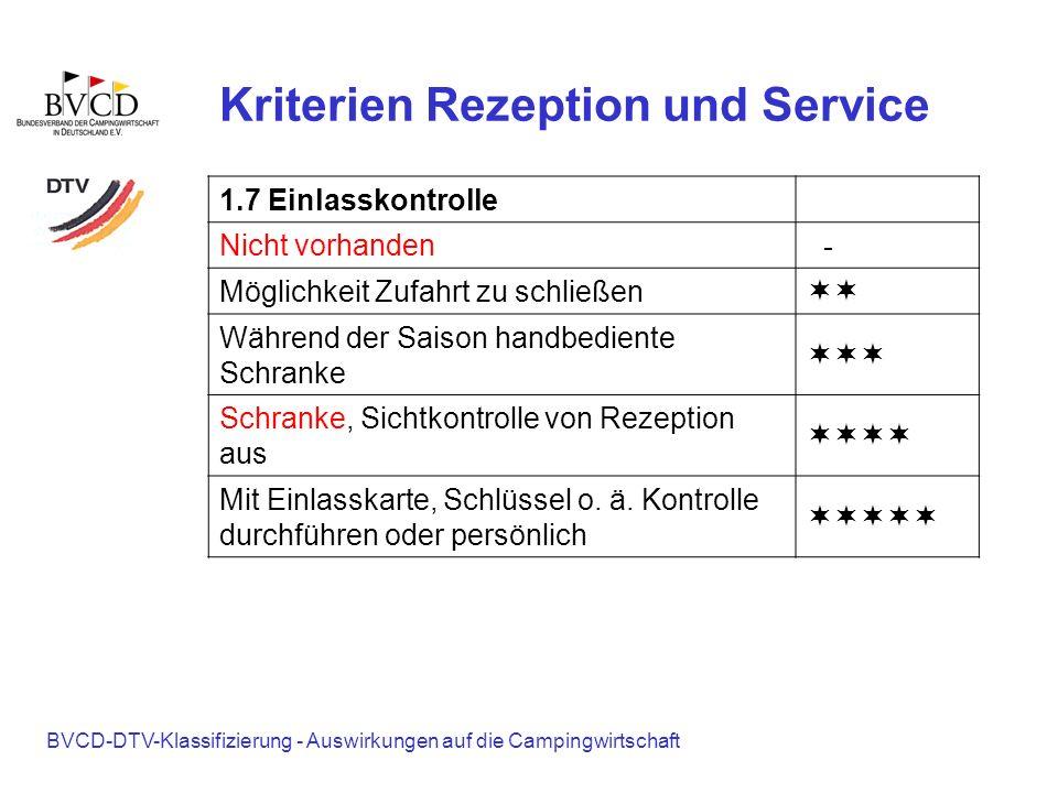 BVCD-DTV-Klassifizierung - Auswirkungen auf die Campingwirtschaft Kriterien Rezeption und Service 1.7 Einlasskontrolle Nicht vorhanden - Möglichkeit Z