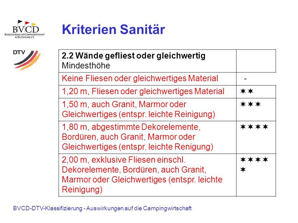 BVCD-DTV-Klassifizierung - Auswirkungen auf die Campingwirtschaft Kriterien Sanitär 2.2 Wände gefliest oder gleichwertig Mindesthöhe Keine Fliesen ode