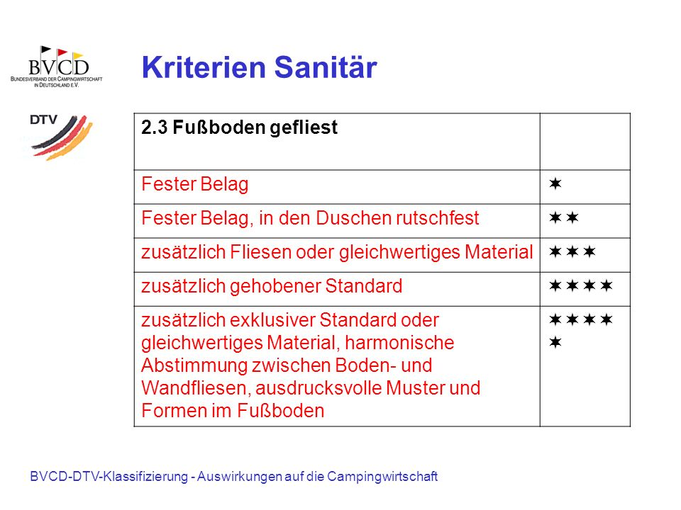 BVCD-DTV-Klassifizierung - Auswirkungen auf die Campingwirtschaft Kriterien Sanitär 2.3 Fußboden gefliest Fester Belag Fester Belag, in den Duschen ru