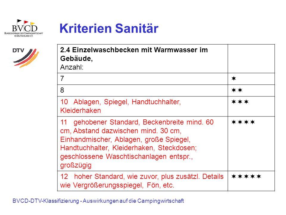 BVCD-DTV-Klassifizierung - Auswirkungen auf die Campingwirtschaft Kriterien Sanitär 2.4 Einzelwaschbecken mit Warmwasser im Gebäude, Anzahl: 7 8 10 Ab