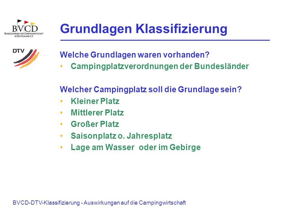 BVCD-DTV-Klassifizierung - Auswirkungen auf die Campingwirtschaft Grundlagen Klassifizierung Welche Grundlagen waren vorhanden? Campingplatzverordnung