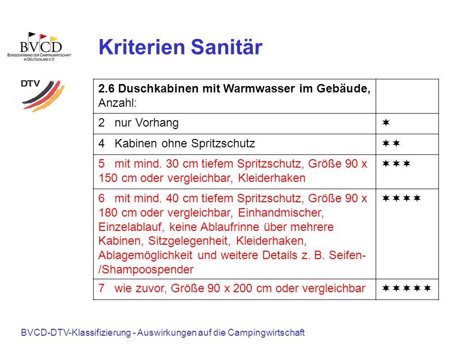BVCD-DTV-Klassifizierung - Auswirkungen auf die Campingwirtschaft Kriterien Sanitär 2.6 Duschkabinen mit Warmwasser im Gebäude, Anzahl: 2 nur Vorhang