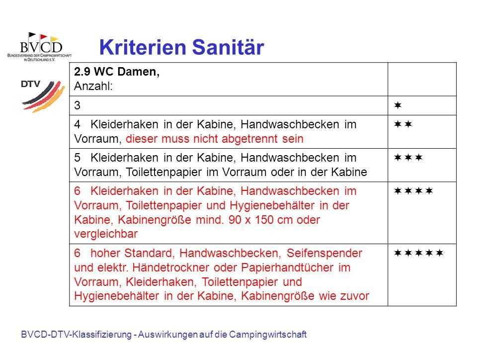 BVCD-DTV-Klassifizierung - Auswirkungen auf die Campingwirtschaft Kriterien Sanitär 2.9 WC Damen, Anzahl: 3 4 Kleiderhaken in der Kabine, Handwaschbec