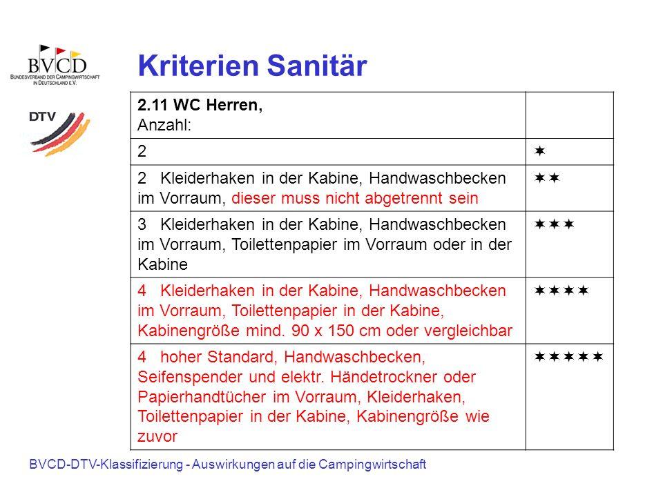 BVCD-DTV-Klassifizierung - Auswirkungen auf die Campingwirtschaft Kriterien Sanitär 2.11 WC Herren, Anzahl: 2 2 Kleiderhaken in der Kabine, Handwaschb