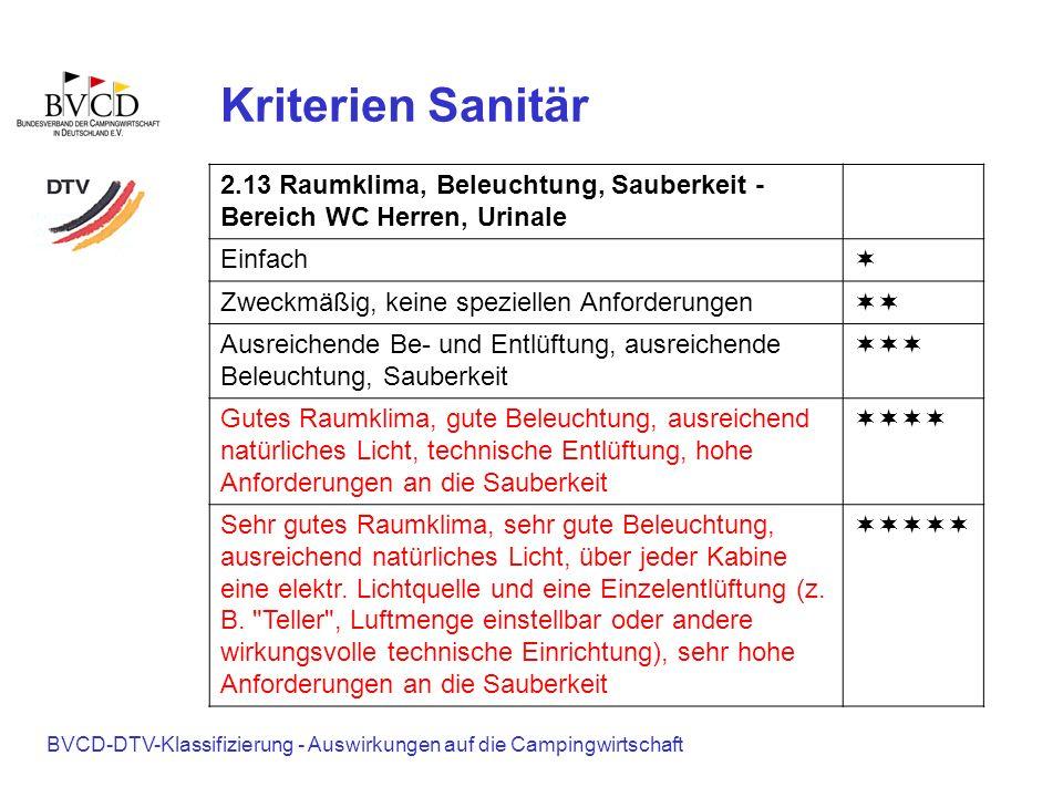BVCD-DTV-Klassifizierung - Auswirkungen auf die Campingwirtschaft Kriterien Sanitär 2.13 Raumklima, Beleuchtung, Sauberkeit - Bereich WC Herren, Urina