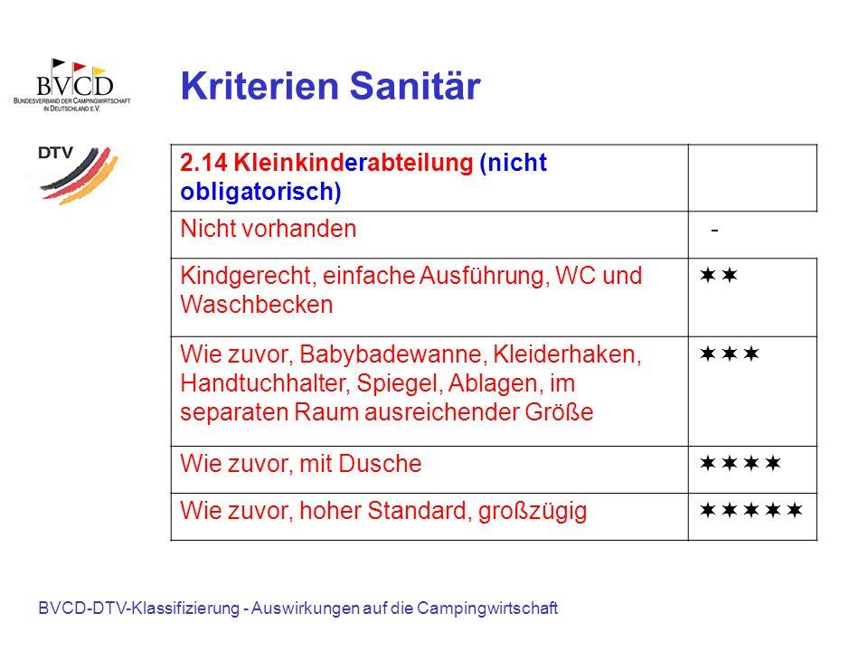 BVCD-DTV-Klassifizierung - Auswirkungen auf die Campingwirtschaft Kriterien Sanitär 2.14 Kleinkinderabteilung (nicht obligatorisch) Nicht vorhanden -