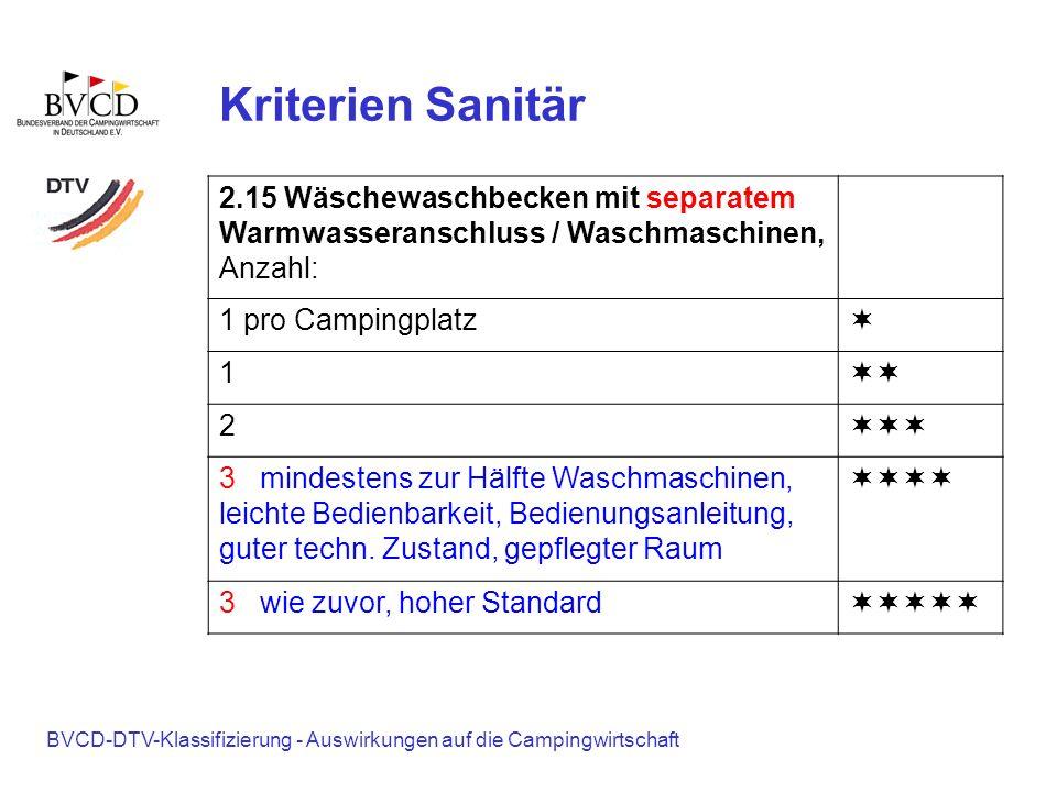 BVCD-DTV-Klassifizierung - Auswirkungen auf die Campingwirtschaft Kriterien Sanitär 2.15 Wäschewaschbecken mit separatem Warmwasseranschluss / Waschma