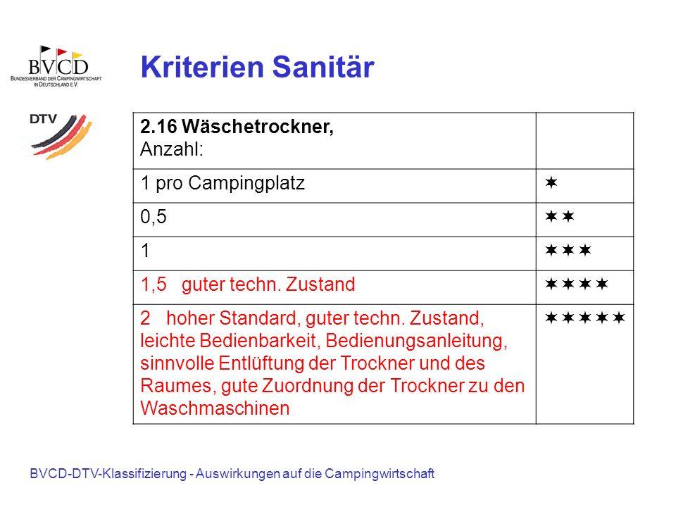 BVCD-DTV-Klassifizierung - Auswirkungen auf die Campingwirtschaft Kriterien Sanitär 2.16 Wäschetrockner, Anzahl: 1 pro Campingplatz 0,5 1 1,5 guter te