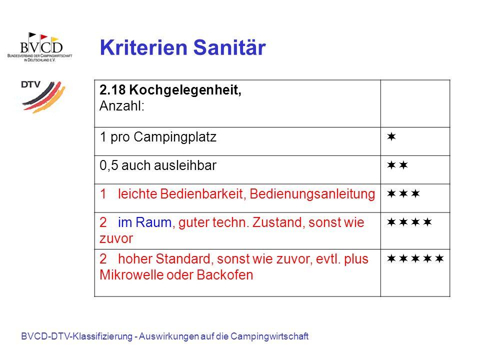 BVCD-DTV-Klassifizierung - Auswirkungen auf die Campingwirtschaft Kriterien Sanitär 2.18 Kochgelegenheit, Anzahl: 1 pro Campingplatz 0,5 auch ausleihb