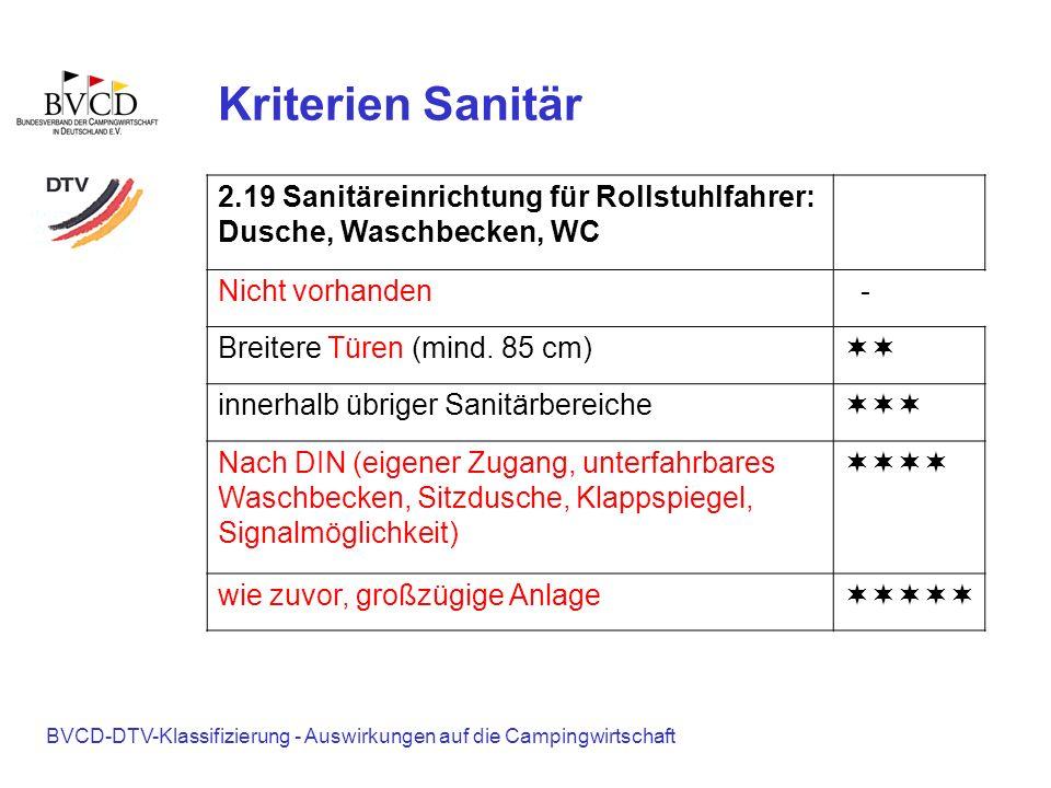 BVCD-DTV-Klassifizierung - Auswirkungen auf die Campingwirtschaft Kriterien Sanitär 2.19 Sanitäreinrichtung für Rollstuhlfahrer: Dusche, Waschbecken,