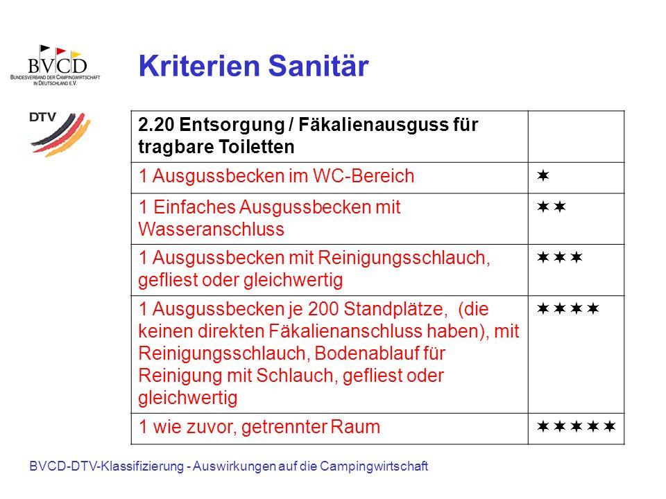 BVCD-DTV-Klassifizierung - Auswirkungen auf die Campingwirtschaft Kriterien Sanitär 2.20 Entsorgung / Fäkalienausguss für tragbare Toiletten 1 Ausguss