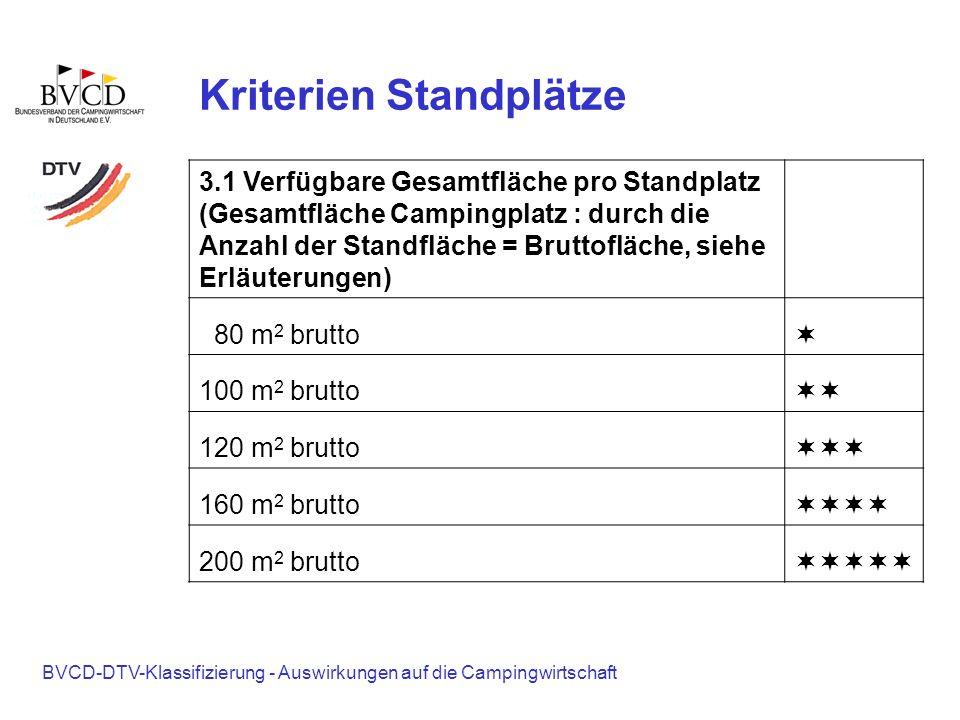 BVCD-DTV-Klassifizierung - Auswirkungen auf die Campingwirtschaft Kriterien Standplätze 3.1 Verfügbare Gesamtfläche pro Standplatz (Gesamtfläche Campi