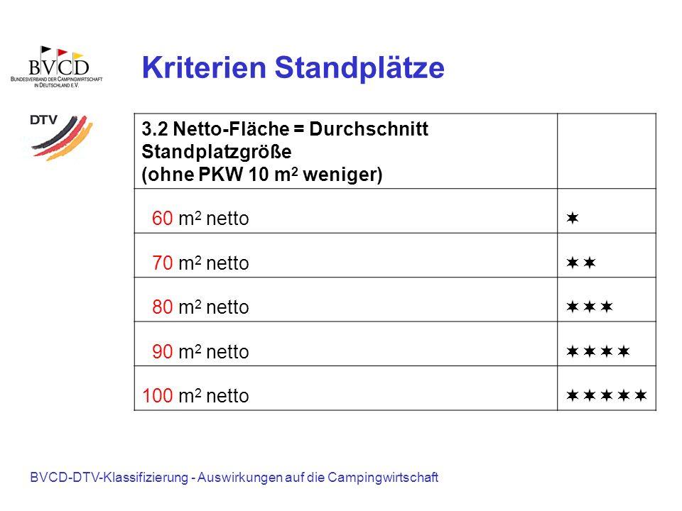 BVCD-DTV-Klassifizierung - Auswirkungen auf die Campingwirtschaft Kriterien Standplätze 3.2 Netto-Fläche = Durchschnitt Standplatzgröße (ohne PKW 10 m