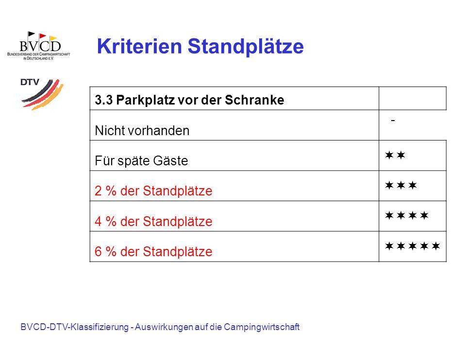 BVCD-DTV-Klassifizierung - Auswirkungen auf die Campingwirtschaft Kriterien Standplätze 3.3 Parkplatz vor der Schranke Nicht vorhanden - Für späte Gäs