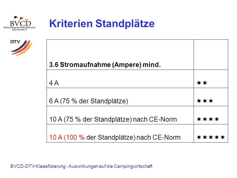 BVCD-DTV-Klassifizierung - Auswirkungen auf die Campingwirtschaft Kriterien Standplätze 3.6 Stromaufnahme (Ampere) mind. 4 A 6 A (75 % der Standplätze