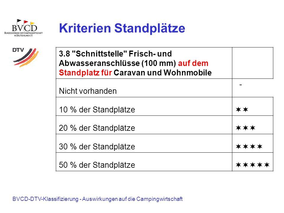 BVCD-DTV-Klassifizierung - Auswirkungen auf die Campingwirtschaft Kriterien Standplätze 3.8