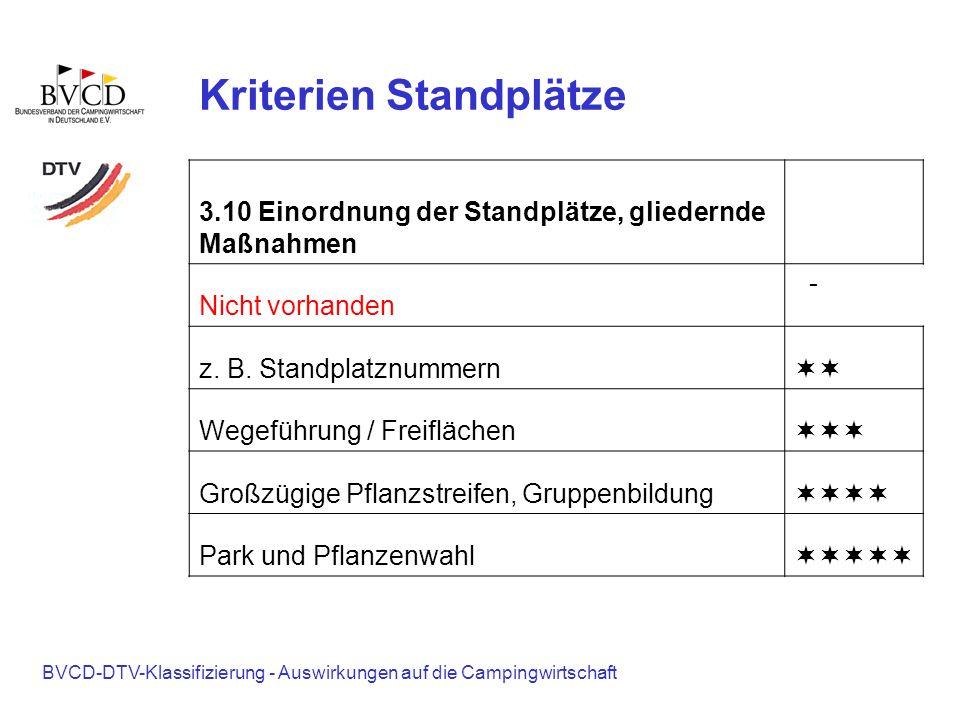 BVCD-DTV-Klassifizierung - Auswirkungen auf die Campingwirtschaft Kriterien Standplätze 3.10 Einordnung der Standplätze, gliedernde Maßnahmen Nicht vo