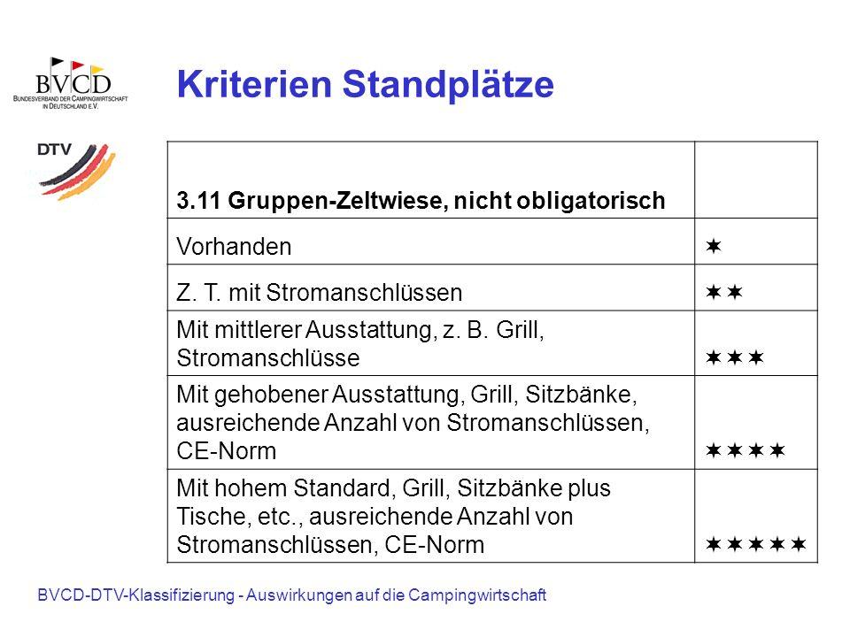 BVCD-DTV-Klassifizierung - Auswirkungen auf die Campingwirtschaft Kriterien Standplätze 3.11 Gruppen-Zeltwiese, nicht obligatorisch Vorhanden Z. T. mi