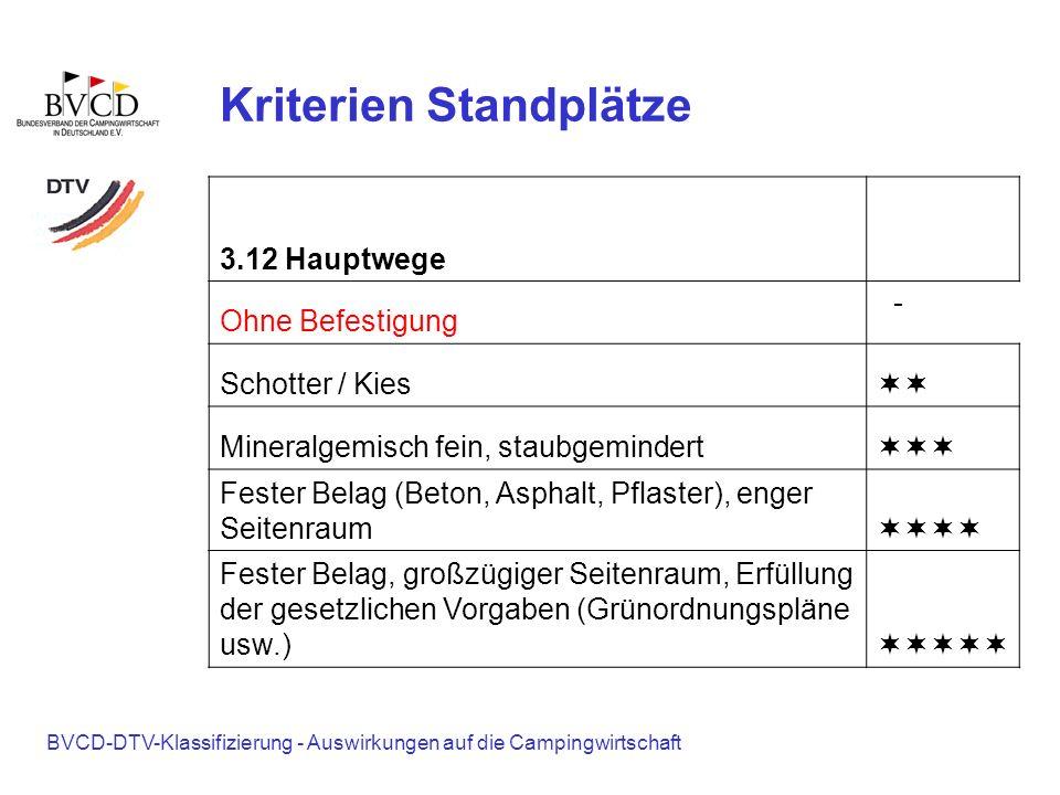 BVCD-DTV-Klassifizierung - Auswirkungen auf die Campingwirtschaft Kriterien Standplätze 3.12 Hauptwege Ohne Befestigung - Schotter / Kies Mineralgemis