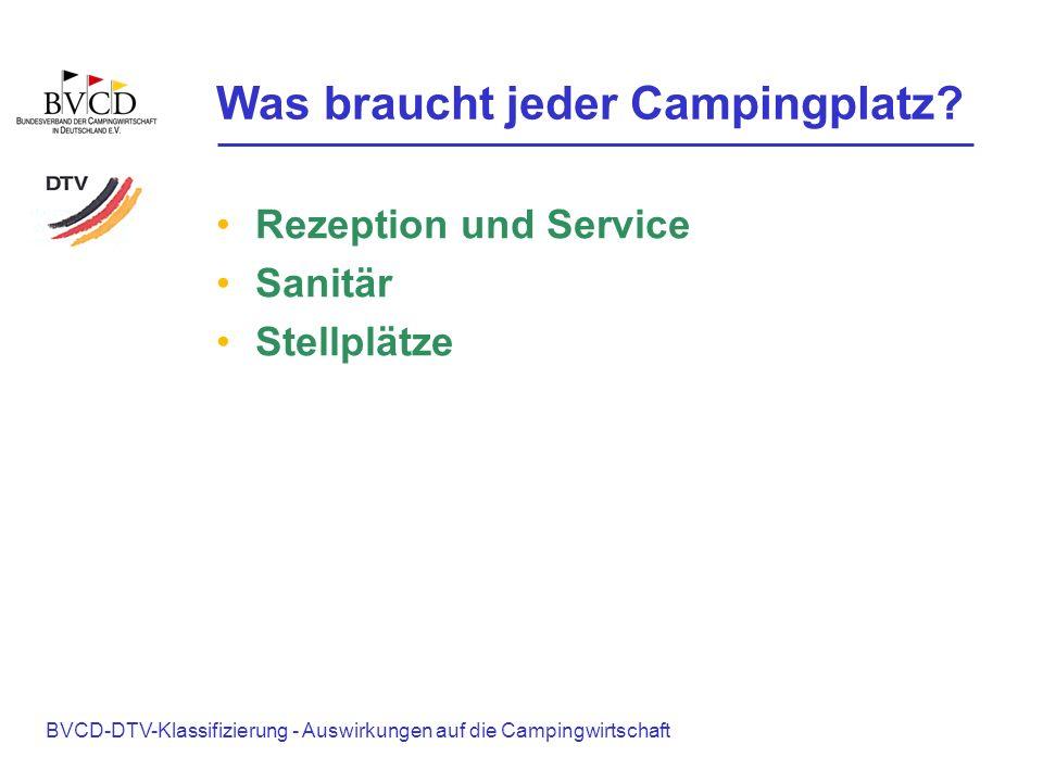 BVCD-DTV-Klassifizierung - Auswirkungen auf die Campingwirtschaft Was braucht jeder Campingplatz? Rezeption und Service Sanitär Stellplätze