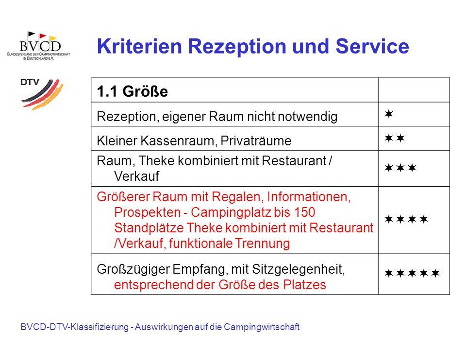 BVCD-DTV-Klassifizierung - Auswirkungen auf die Campingwirtschaft Kriterien Rezeption und Service 1.1 Größe Rezeption, eigener Raum nicht notwendig Kl
