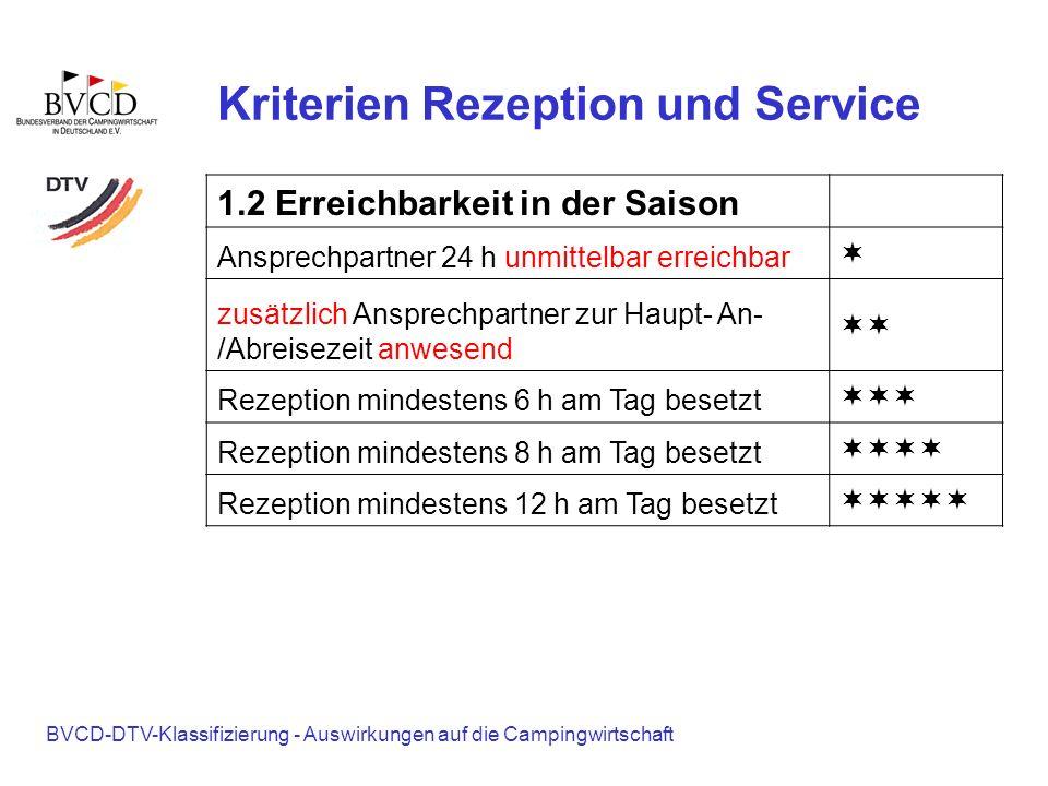 BVCD-DTV-Klassifizierung - Auswirkungen auf die Campingwirtschaft Kriterien Rezeption und Service 1.2 Erreichbarkeit in der Saison Ansprechpartner 24