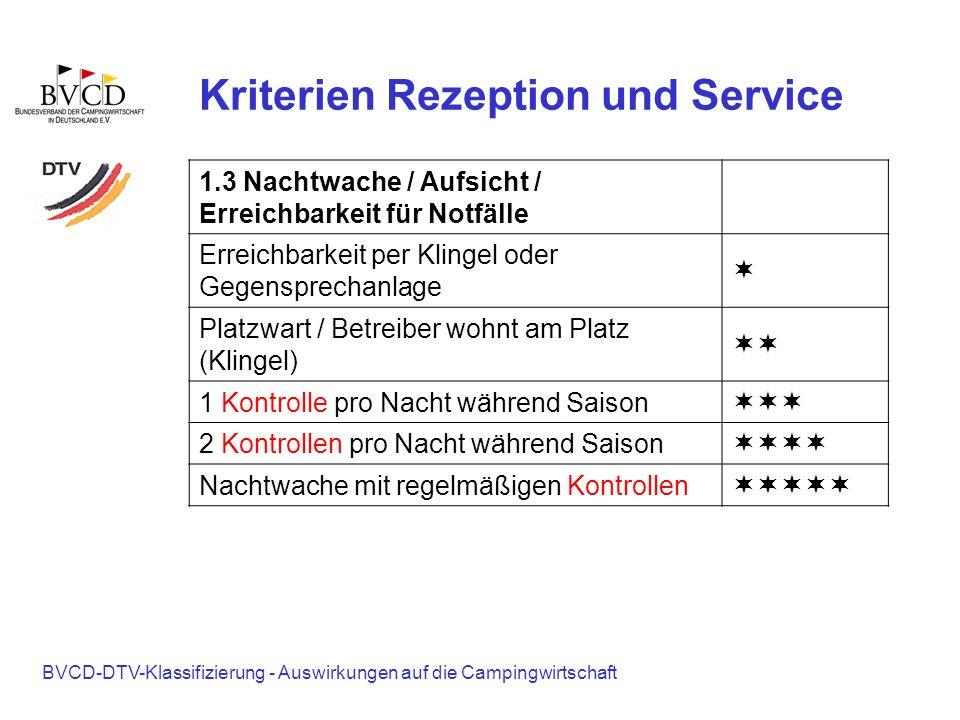 BVCD-DTV-Klassifizierung - Auswirkungen auf die Campingwirtschaft Kriterien Rezeption und Service 1.3 Nachtwache / Aufsicht / Erreichbarkeit für Notfä