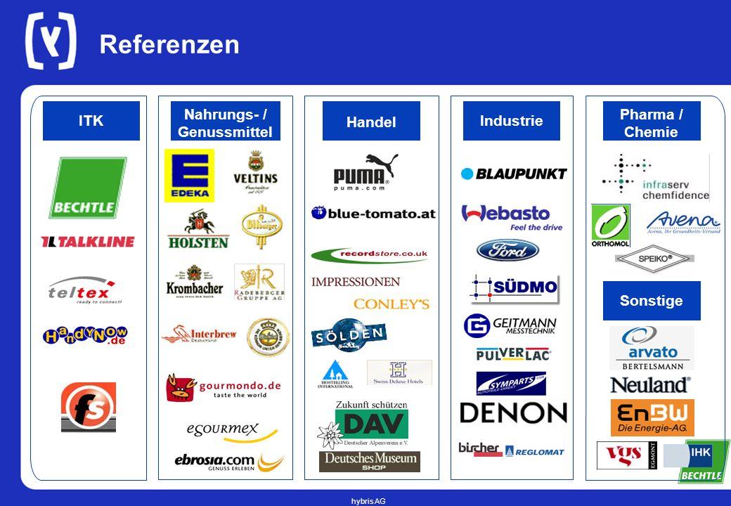 hybris AG Referenzen ITK Nahrungs- / Genussmittel Pharma / Chemie Industrie Handel Sonstige