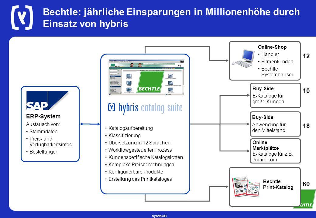 hybris AG Bechtle: jährliche Einsparungen in Millionenhöhe durch Einsatz von hybris Online-Shop Händler Firmenkunden Bechtle Systemhäuser ERP-System A