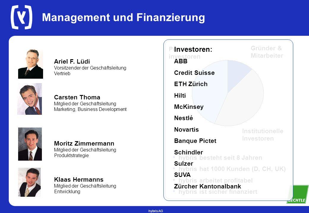 hybris AG Management und Finanzierung Carsten Thoma Mitglied der Geschäftsleitung Marketing, Business Development Klaas Hermanns Mitglied der Geschäft