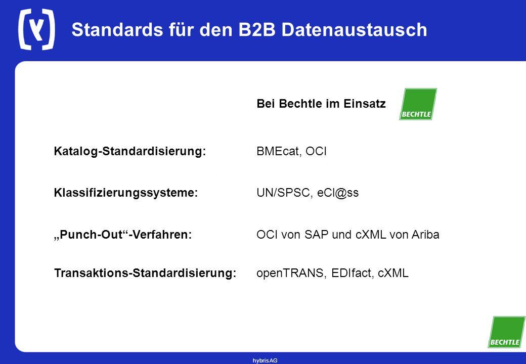 hybris AG Standards für den B2B Datenaustausch Bei Bechtle im Einsatz Katalog-Standardisierung:BMEcat, OCI Klassifizierungssysteme:UN/SPSC, eCl@ss Punch-Out-Verfahren:OCI von SAP und cXML von Ariba Transaktions-Standardisierung:openTRANS, EDIfact, cXML