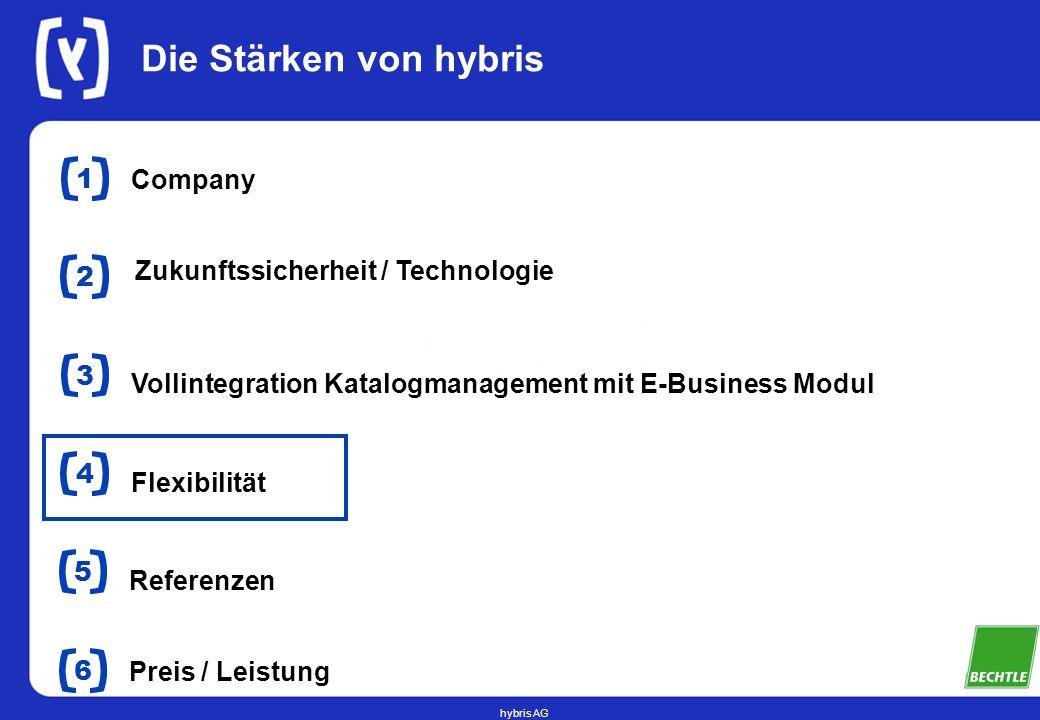 hybris AG 1 Company 23 Vollintegration Katalogmanagement mit E-Business Modul 4 Flexibilität Die Stärken von hybris Zukunftssicherheit / Technologie 5 Referenzen 6 Preis / Leistung
