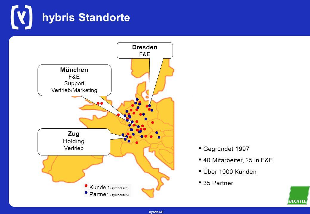 hybris AG hybris Standorte München F&E Support Vertrieb/Marketing Dresden F&E Kunden (symbolisch) Partner (symbolisch) Gegründet 1997 40 Mitarbeiter, 25 in F&E Über 1000 Kunden 35 Partner Zug Holding Vertrieb