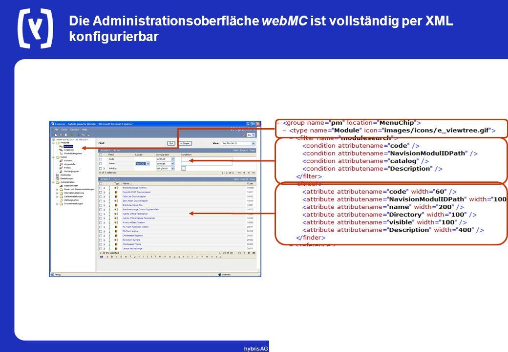 hybris AG Die Administrationsoberfläche webMC ist vollständig per XML konfigurierbar