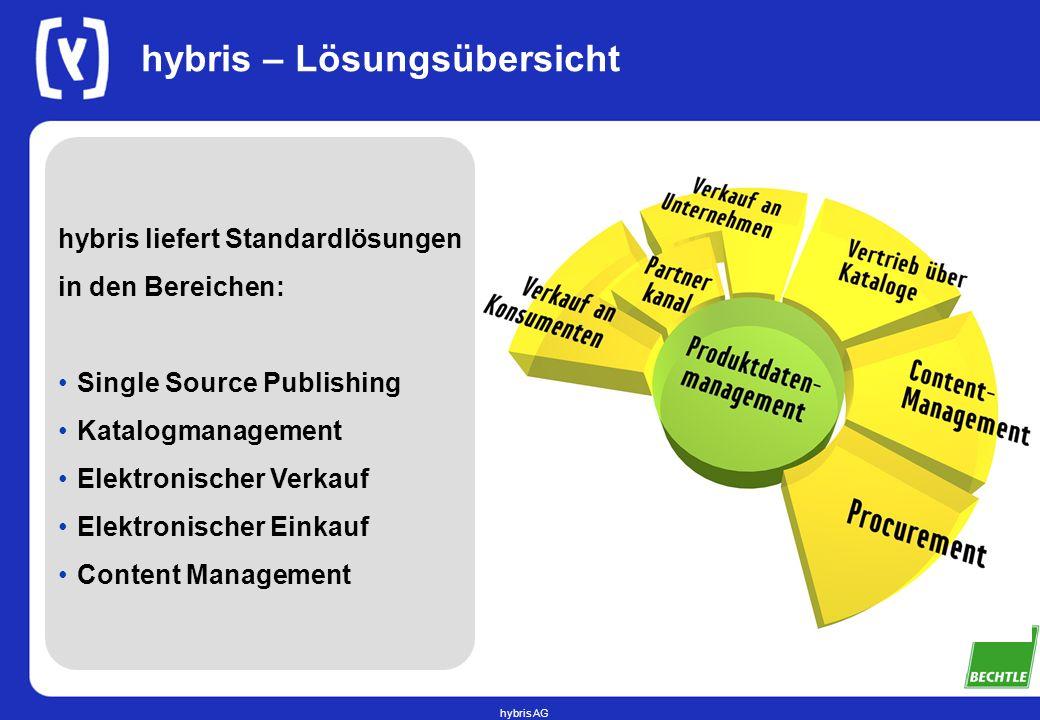 hybris AG hybris – Lösungsübersicht hybris liefert Standardlösungen in den Bereichen: Single Source Publishing Katalogmanagement Elektronischer Verkauf Elektronischer Einkauf Content Management